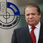 Accountability court adjourned the hearing of Al-Azizia and Flagship references against Nawaz Sharif till August 1