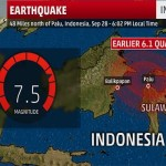 7.5 magnitude earthquake in Indonesia