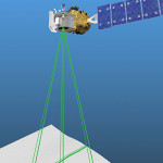 The full name of the ICESat-2 is Ice, Cloud, and Land Elevation Satellite 2, which will be released in the middle of September.