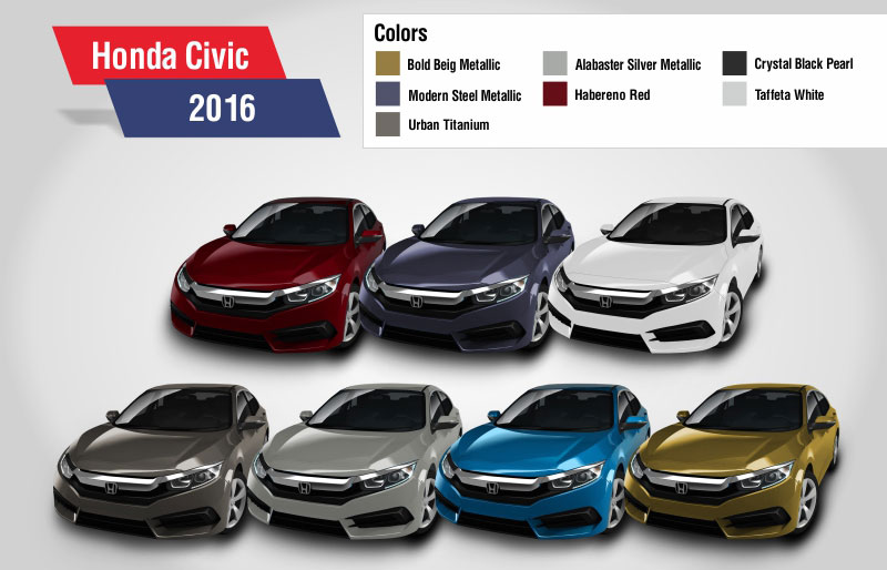 2016 Model Honda Civic Coupe Introduced
