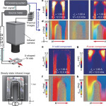 National Institute for Materials Science says it has measured temperature changes caused by the flow of electricity through a U-shaped piece of magnetic nickel